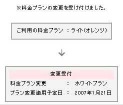 plan_change.jpg